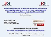 Automotive Coating Market Growing at a CAGR of 7.02% from 2016 to 202