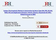 Carbon Thermoplastic Market Increasing 29.65% CAGR