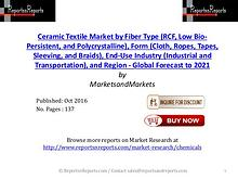 Ceramic Textile Market by Resin Type, Width Type & Region