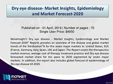 2020 Growth opportunities on Dry eye disease - Market