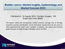 Bladder cancer- Market Insights