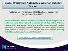 Global Automobile Antenna Market
