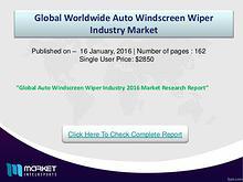 CLOUD ROBOTICS Market Analysis - Latest Trends