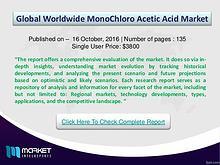 Global MonoChloro Acetic Acid Market