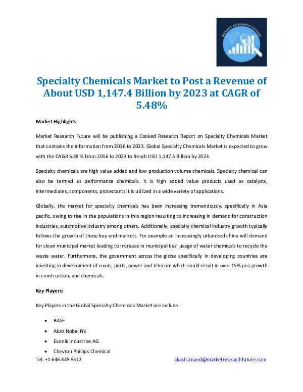 Market Research Future - Premium Research Reports Speciality Chemicals Market