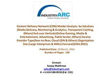 Content Delivery Network (CDN) Market Analysis
