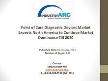 Point of Care Diagnostic Devices Market: Point of Care Solutions to N