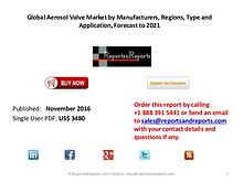 Global Aerosol Valve Market Analysis and Forecast Report 2016-2021
