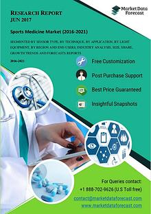 Promising Segment in Global Sports Medicine Market