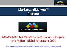 Meat Substitutes Market Research Report - 2023