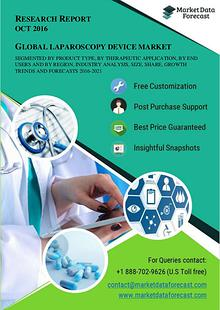 Laparoscopy Device Market