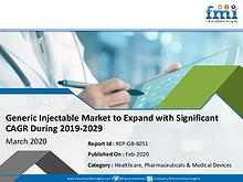 Generic Injectable Market to Undertake Strapping Growth