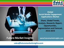 New Research Report on Social Media Engagement Applications Market, 2