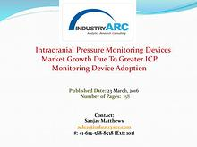 Intracranial Pressure (ICP) Monitoring Devices Market  | IndustryARC