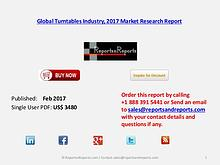 Turntables Market 2017 by Global Industry Analysis and Forecasts 2022