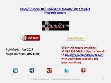 Global Triennial OTC Derivatives Market Analysis, Forecasts 2022