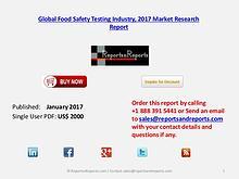Global Food Safety Testing Market Analysis & Forecasts 2021