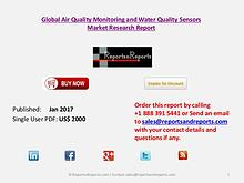 Present Scenario on Air Quality Monitoring and Water Quality Sensors