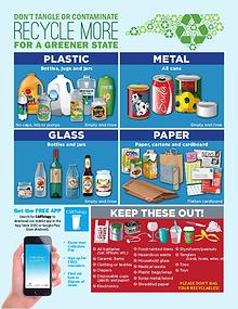 Reduction, Recycling and Solid Waste