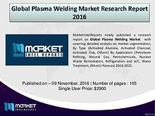 Global Plasma Welding Market: Global Adsorbents Market, by Geography,