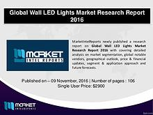 Global Spray Painting Robot Market Industry Analysis – 2016 to 2021