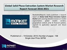 Global Solid Phase Extraction System Market Analysis – 2016-2021