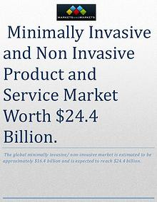 minimally invasive market and non-invasive market reports, report wil