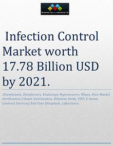 The global infection control market is estimated to grow at a CAGR of