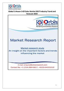 Global 1-Hexen-3-Ol Sales Industry Overview