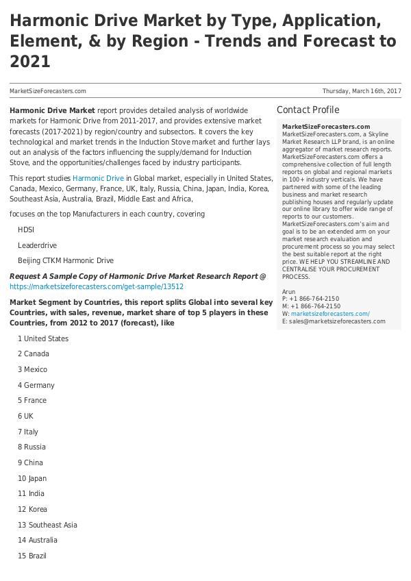 Harmonic Drive Market Current and Future Industry Trends of Harmonic Dri
