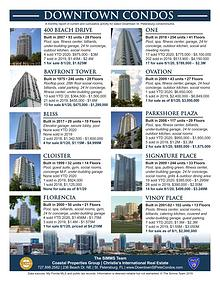 Monthly Downtown Condo Report August 2020