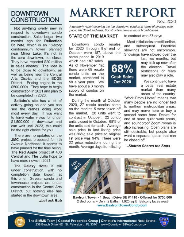 Downtown Condo Market Report Nov 2020 November 2020