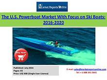 Powerboat Market Analysis in U.S