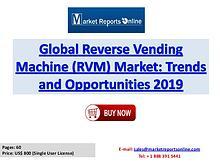 Global Reverse Vending Machine Market 2019 Forecast Report
