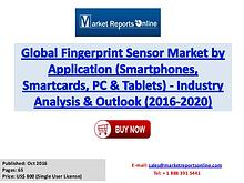 World Fingerprint Sensor Market Forecast To 2020
