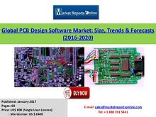 Global PCB Design Software Industry Analysis