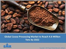 Cocoa Processing Industry