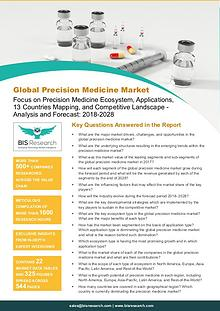Precision Medicine Market Growth and Survey, 2018-2028