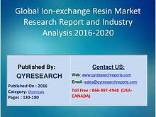 Market Research: Global Ion-exchange Resin Industry 2016-2021