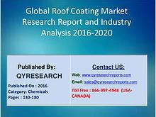 Roof Coating Market 2016 Analysis, Trends, Growth
