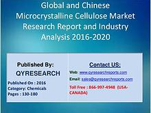 Global and Chinese Microcrystalline Cellulose 2016 Market Product