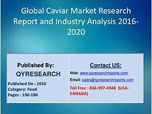 Global Caviar Industry 2016 Market valuable Source of Guidance and Di