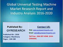 Universal Testing Machine Market Aims To Increase Shares Worldwide