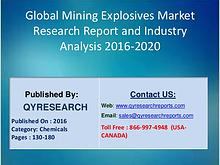 Mining Explosives Market 2016 Research, Analysis, Trends, Growth