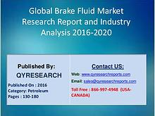 Global Brake Fluid Market 2016 -SINOPEC,Laike,KUNLUN LUBRICANT & Cast
