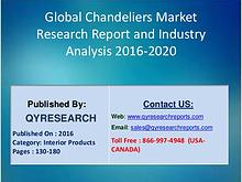 Global Chandeliers Market 2016-2021 Trends and Forecast