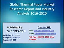 Global Thermal Paper Industry Business Outlook and Procurement Report