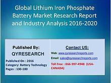 Lithium Iron Phosphate Battery : Global Industry Analysis