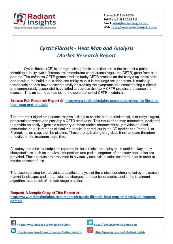 Research Analysis Reports Cystic Fibrosis