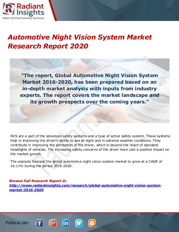 Research Analysis Reports Automotive Night Vision System Market